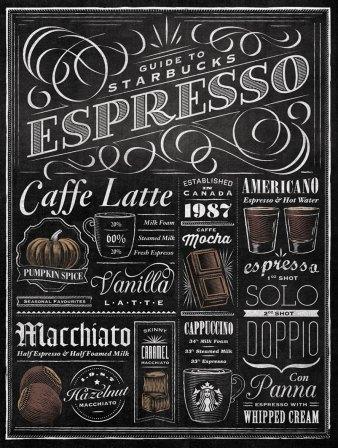 Starbucks-Mural-2