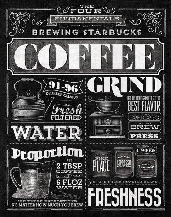 Starbucks-Mural-4