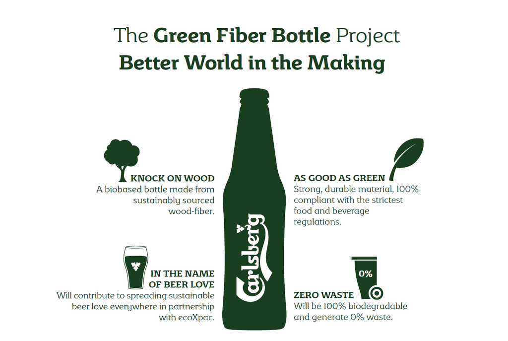 carlsberg-bio-bottle-2